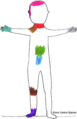 kuva kehosta